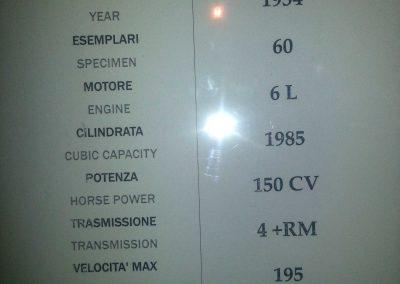 Marcello's stats